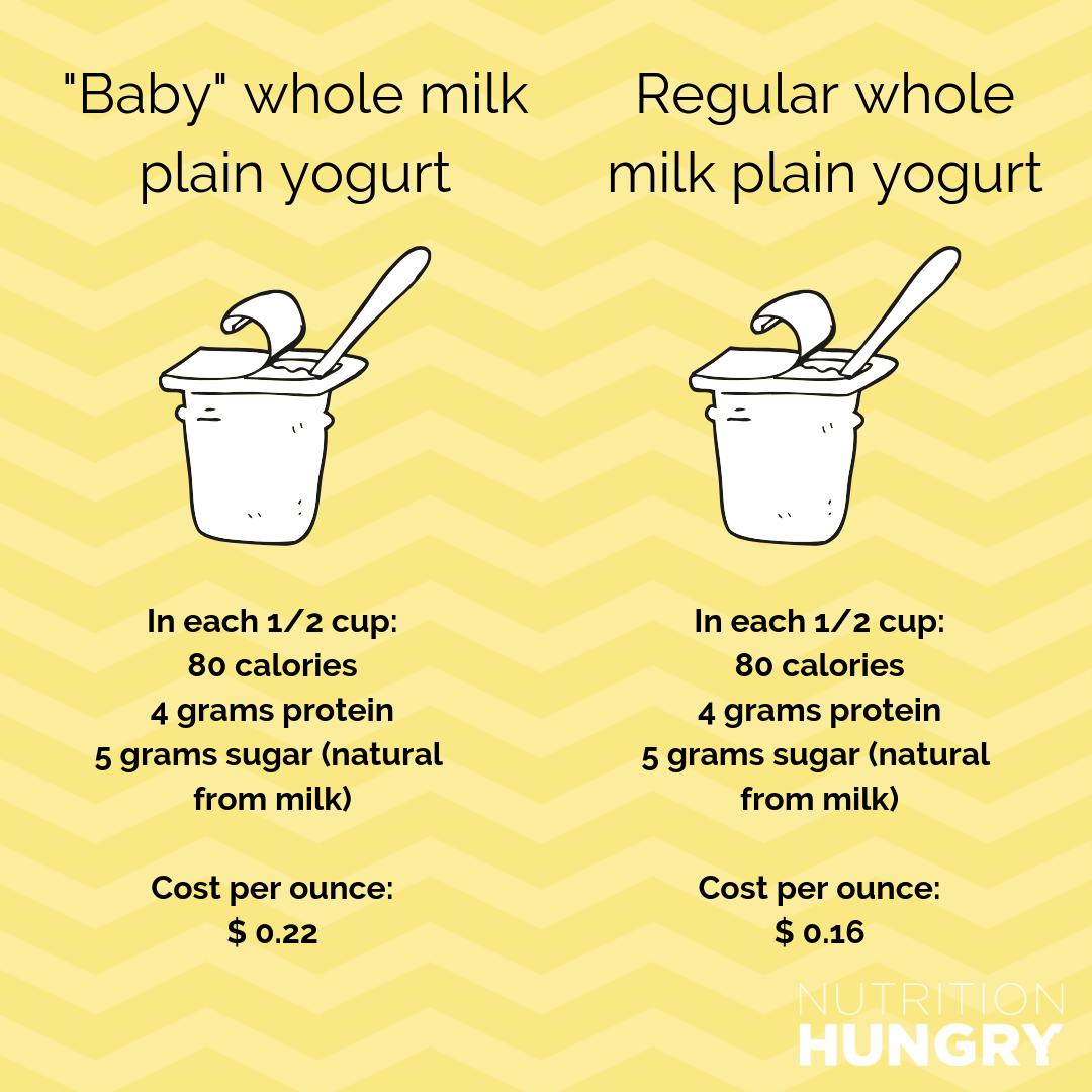 Baby yogurt vs regular yogurt infographic