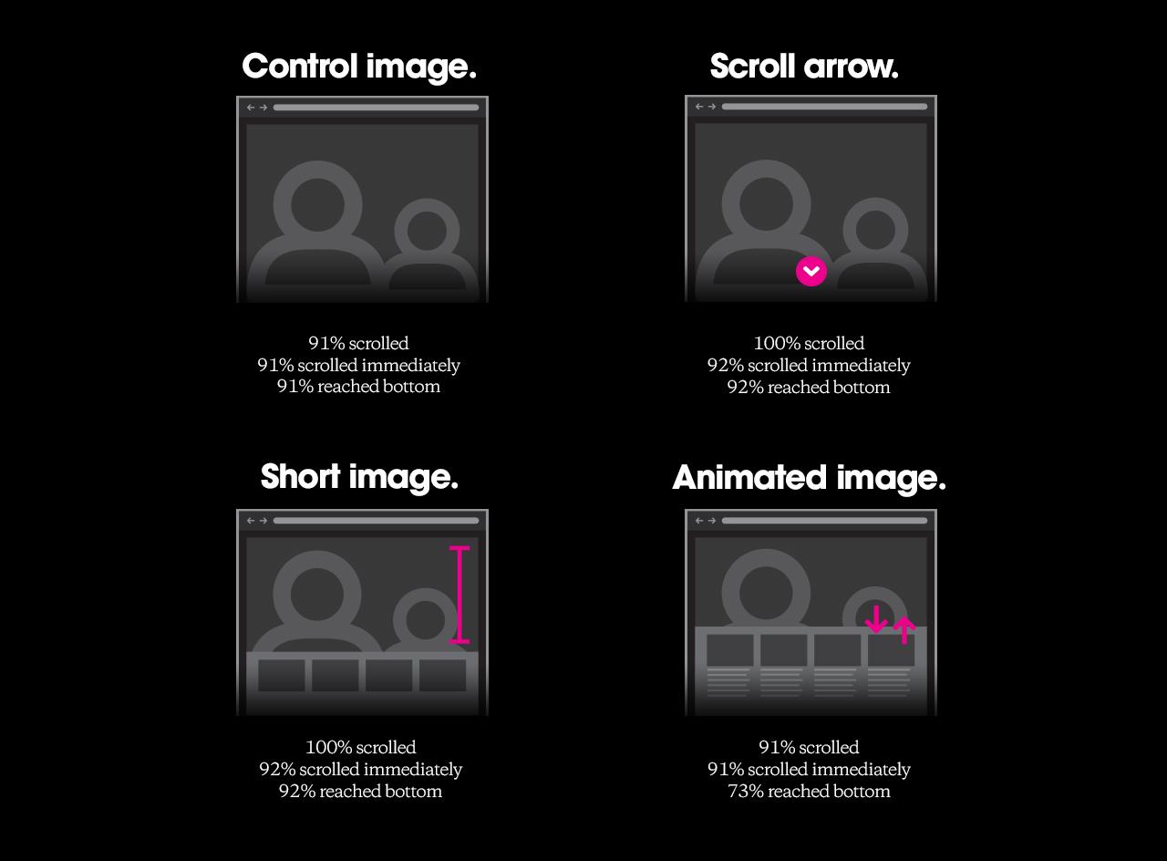 UX_scrollingresearch.jpg