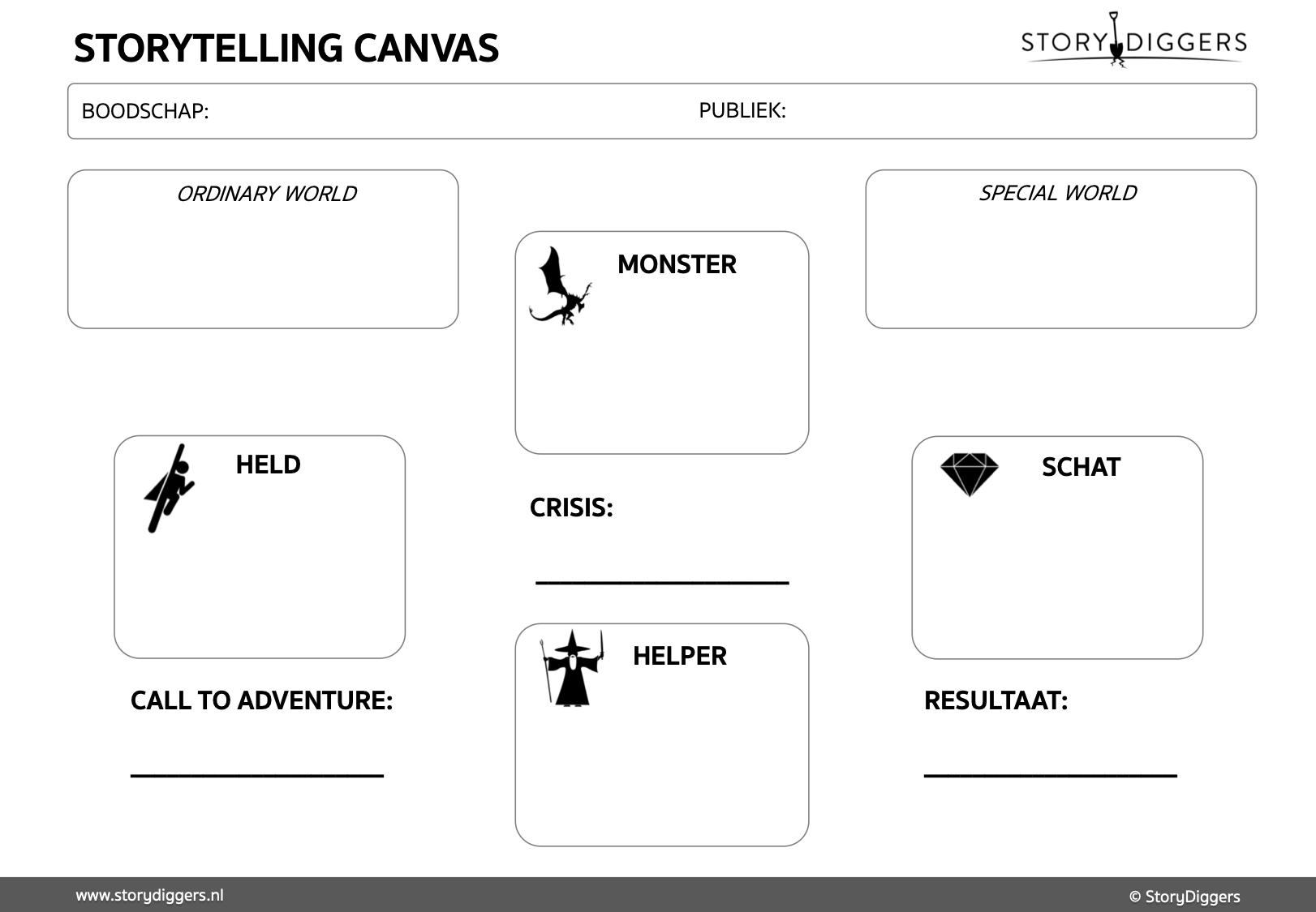 Storytelling Marketing Canvas.png