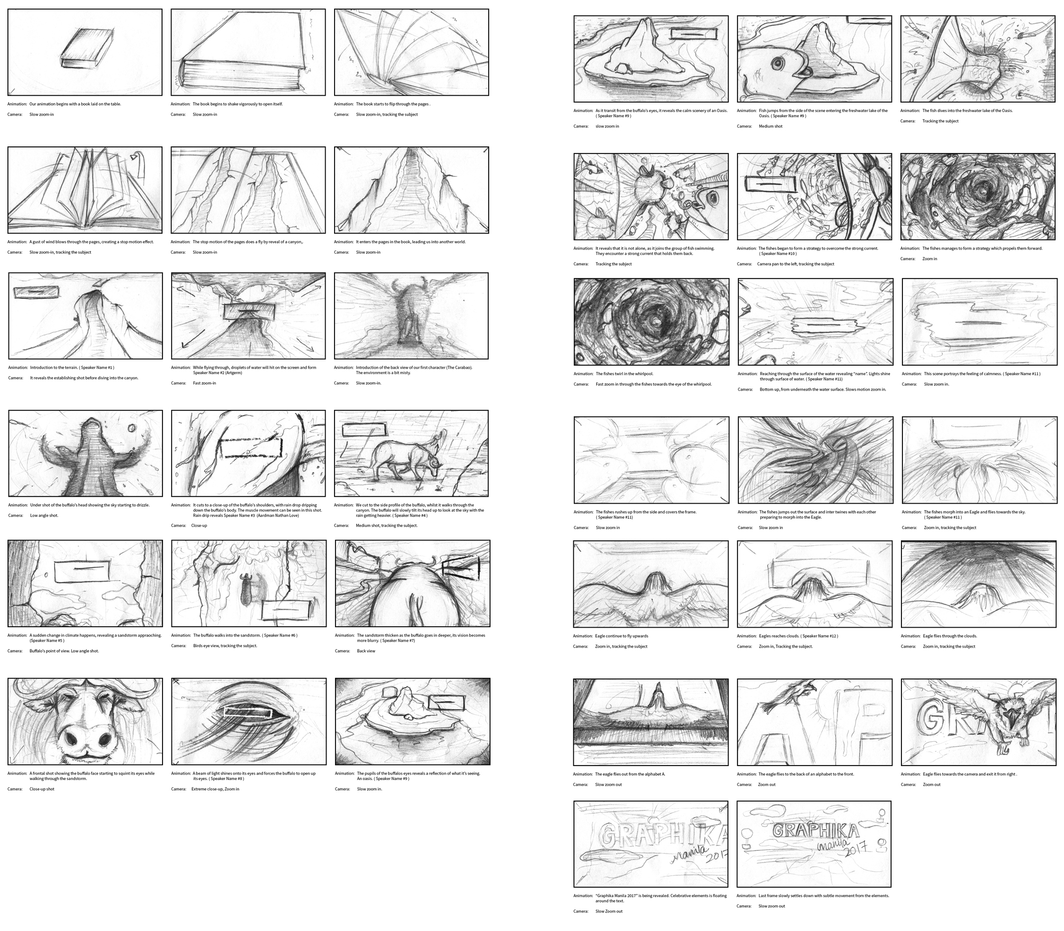 STORYBOARD DEVELOPMENT