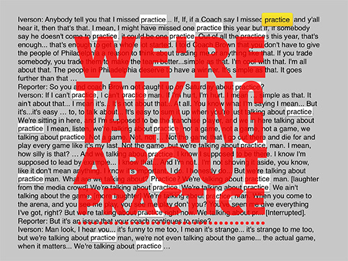"""Allen Iverson's rant. He was so upset that anyone would ask him about his practice habits that he repeated the word """"practice"""" almost 24 times. Click to listen to the real rant."""