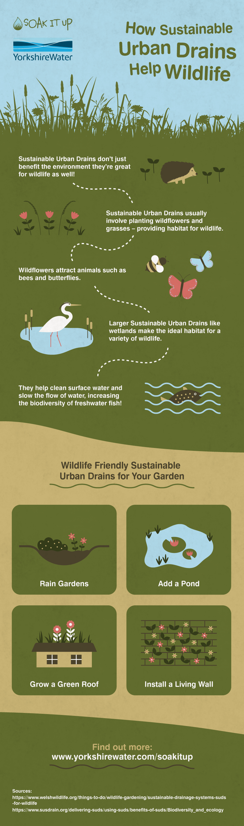 How-SUDS-help-wildlife v1.png