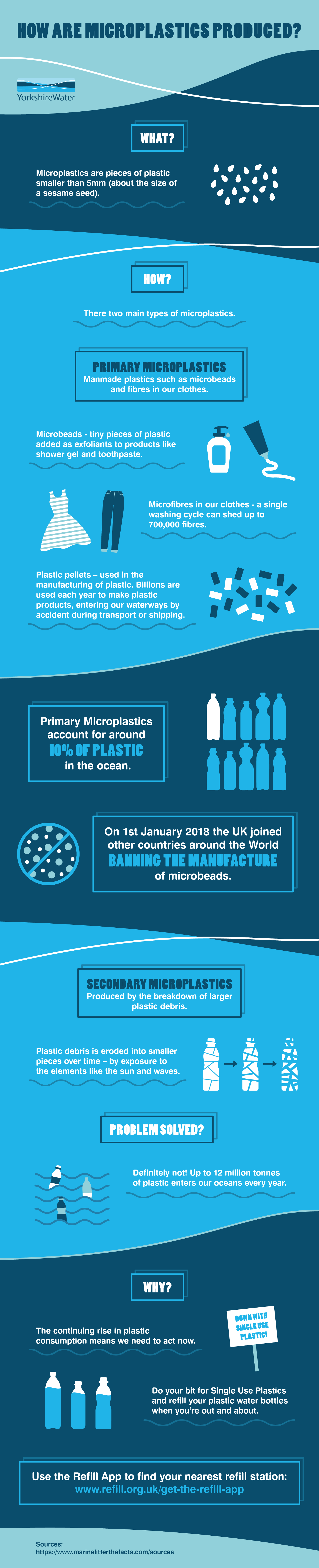 Microplastics-infographic.png