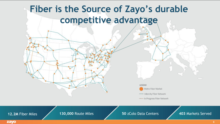 What If: A Zayo Acquisition Scenario — Christian Koch