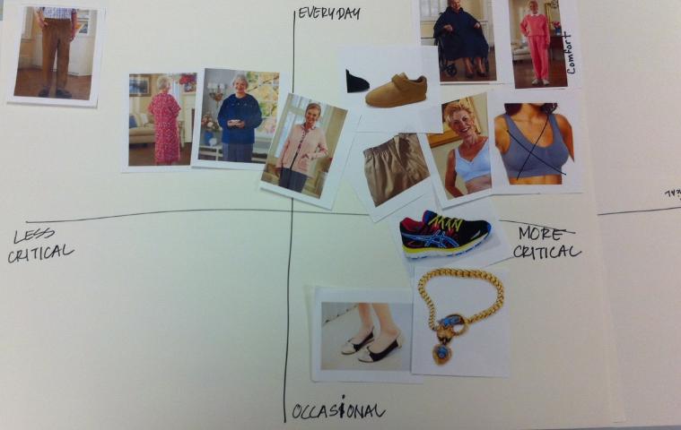 Clothing matrix