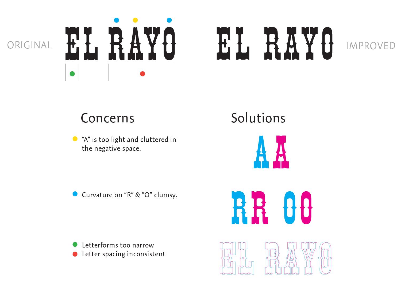 El Rayo Logo Changes