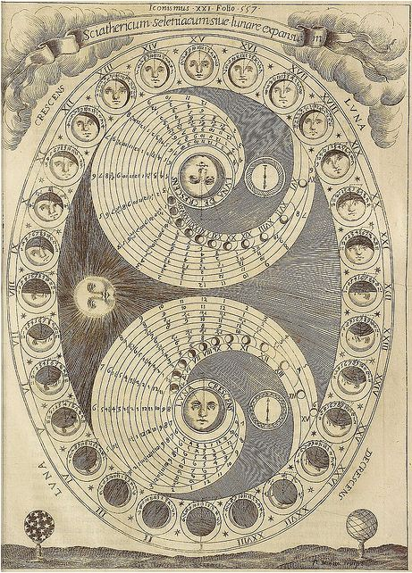 The phases of the moon from the 17th-century  Ars Magna Lucis et Umbrae  (The Great Art of Light and Shadow).