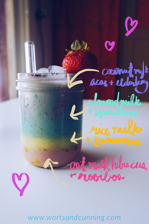 rainbow latte recipe unicorn latte