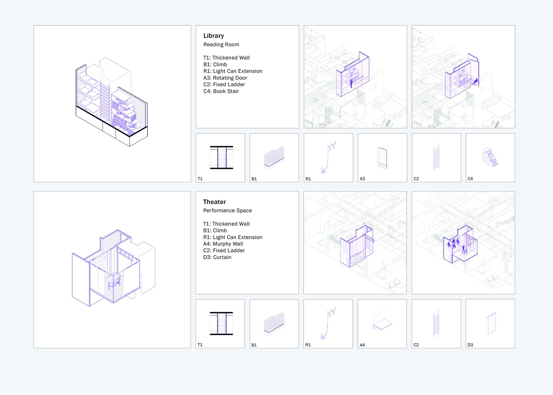 Catalog of possible hidden programs.