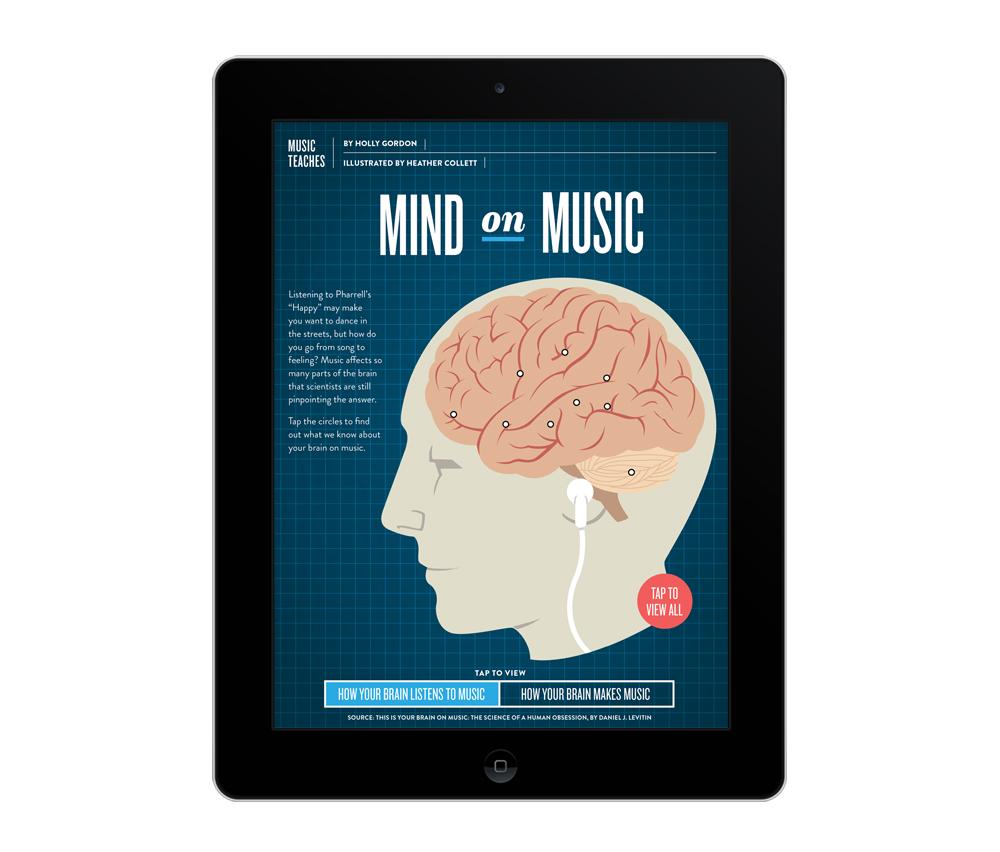 iPadMockup-cbcmusic-3braininforgraphic2.png