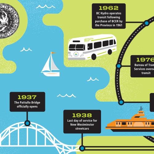 The Buzzer's 100th Anniversary