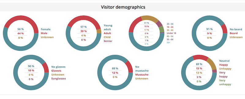 demographics eps.png
