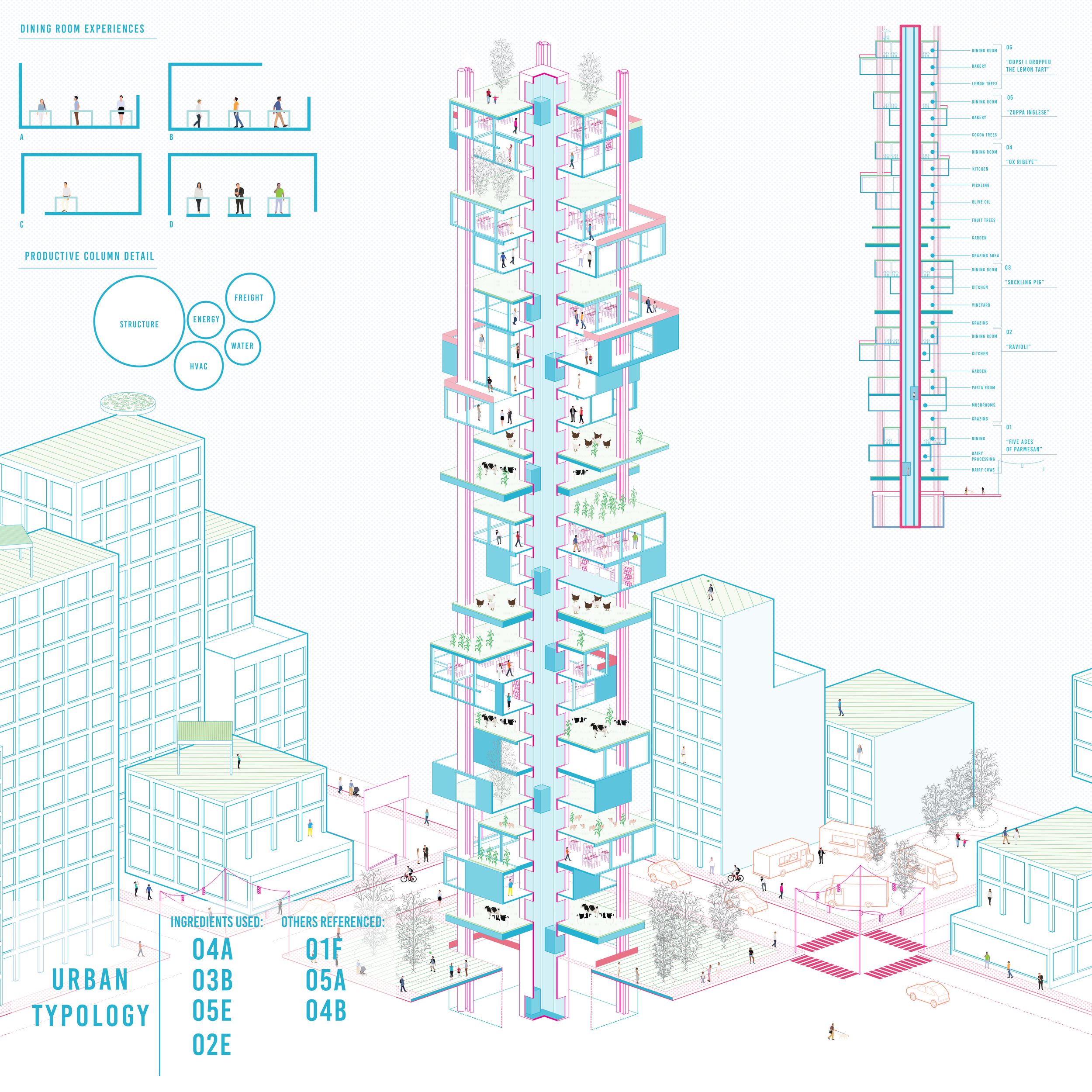Vertical Typology_3-01.png