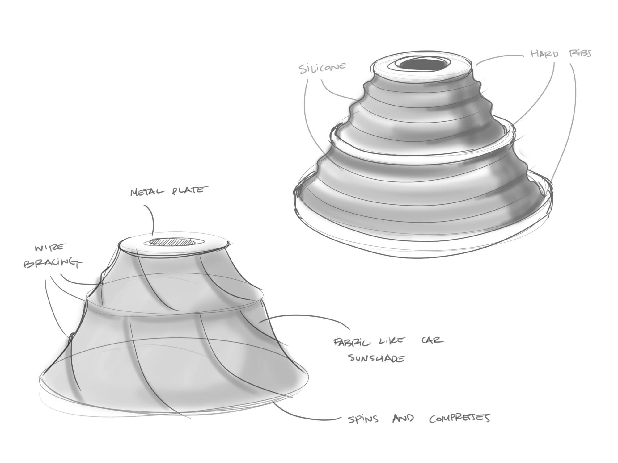 magmod beauty dish sketches.jpg