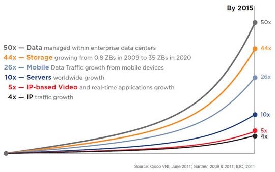 trends-graph-blog.jpg