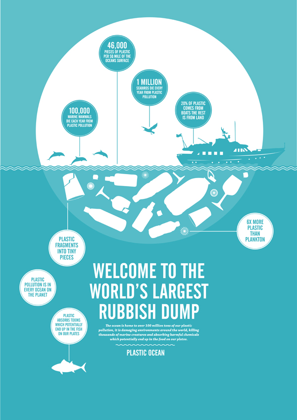 plastic-ocean-graphic-designer-cornwall-lisa-claire-stewart1.jpg