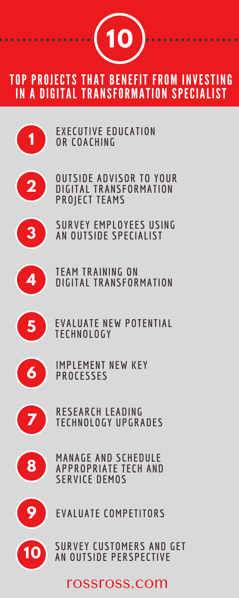 Contact us  for more information or to help you or your team digitally transform your organization.