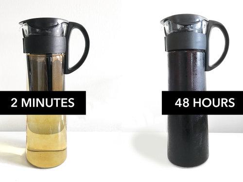 Time heals all brews