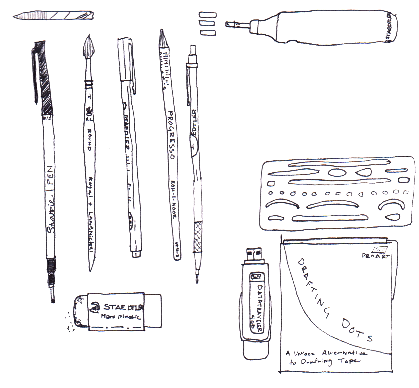 Some Tools