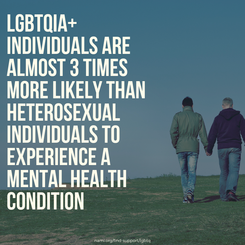 FB - LGBTQIA+3x more likely.png