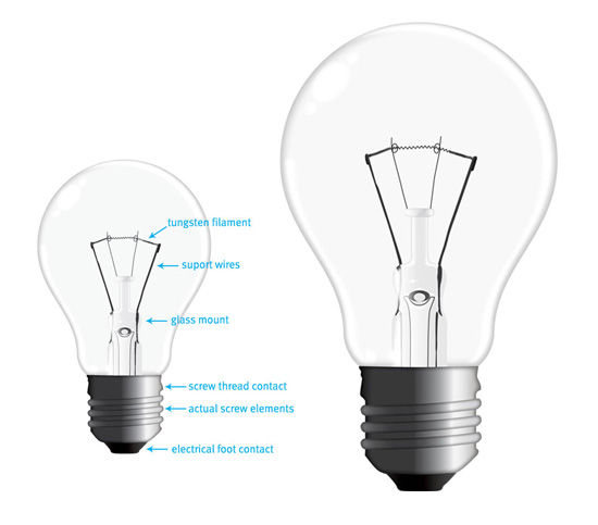 Reference image found on Google. Interestingly, it's the end result of a Tuts+ Tutorial on creating vector lightbulbs.