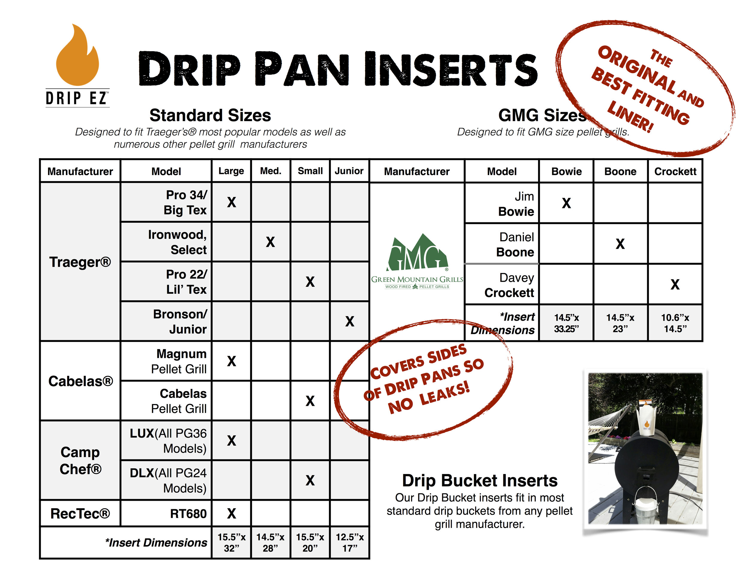 Our Drip Pan Inserts fit over 85% of pellet grills sold today  including the most popular models/sizes of pellet grills from the two largest manufacturers: Traeger and Green Mountain Grills.  Standard Size inserts fit manufactures such as Traeger® , Cabelas®, Camp Chef®, and RecTec®.  Our GMG sized pans are designed to fit exclusively the Jim Bowie and Daniel Boone.