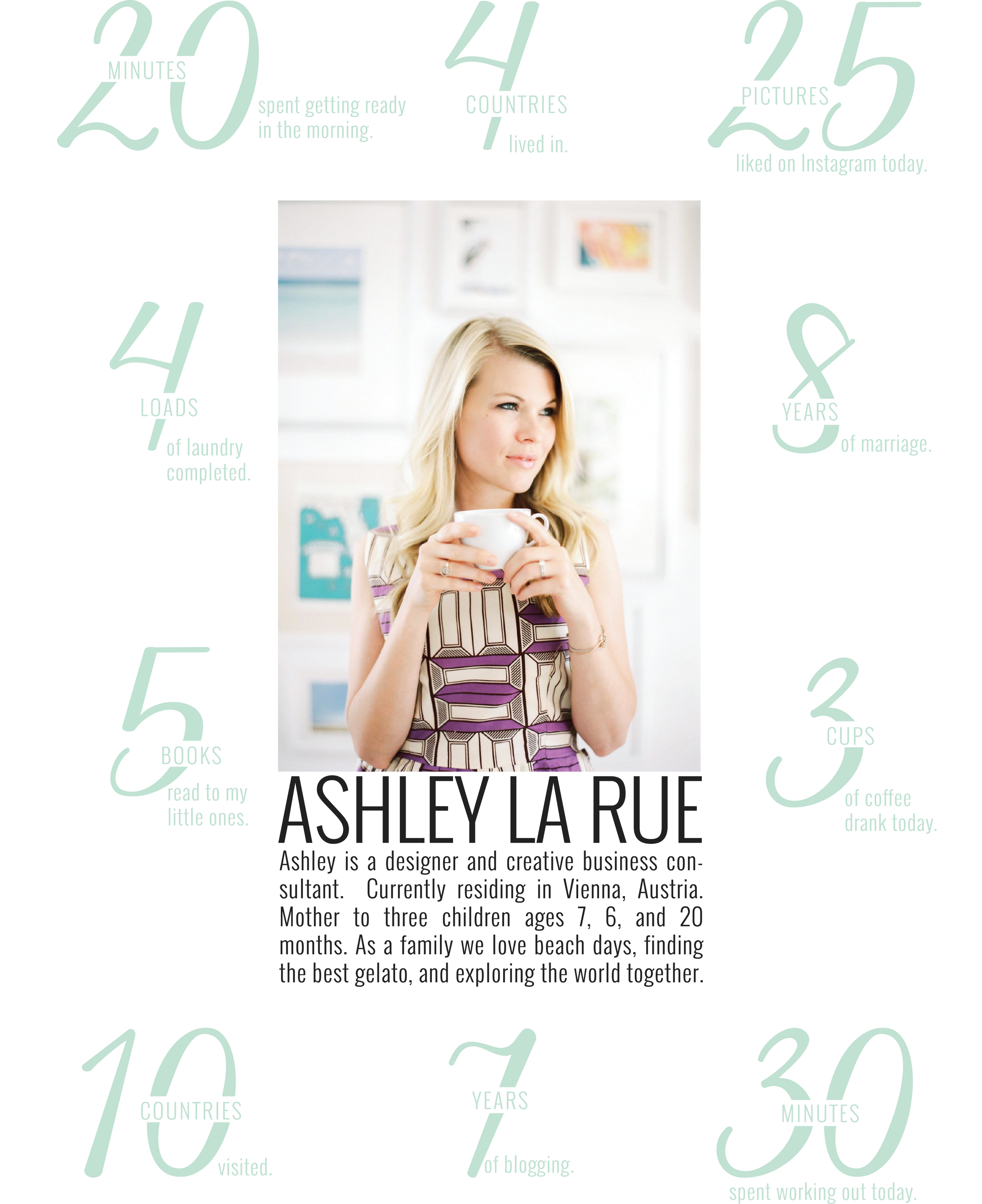 A Day In The Life Of Ashley La Rue | Momma Society-The Community of Modern Moms | www.MommaSociety.com