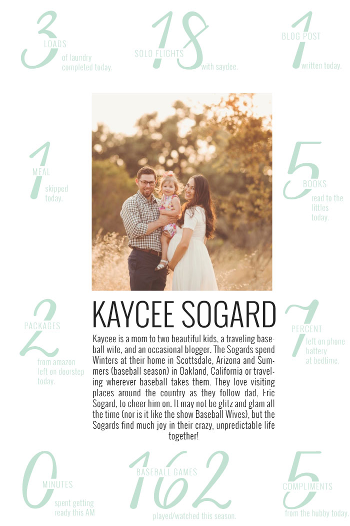 A Day In the Life of Kaycee Sogard | Momma Society-The Community of Modern Moms | www.MommaSociety.com