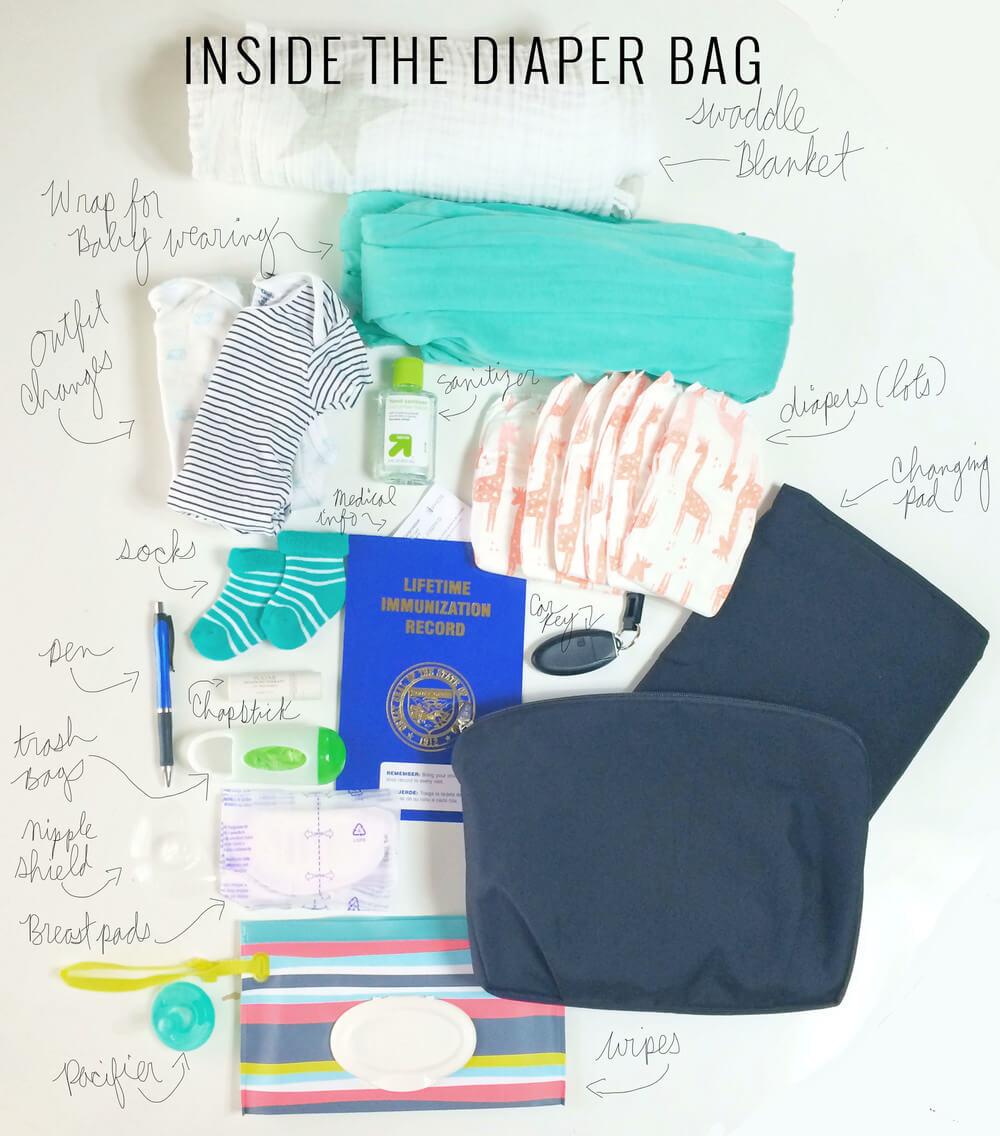 INSIDE THE DIAPER BAG; A CHECKLIST OF ALL THE ESSENTIAL ITEMS FOR A DIAPER BAG