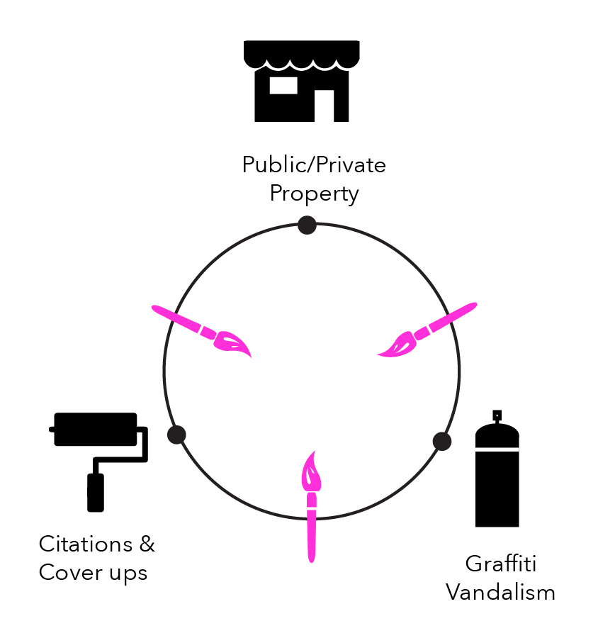 graffiti solution infographic-02.png