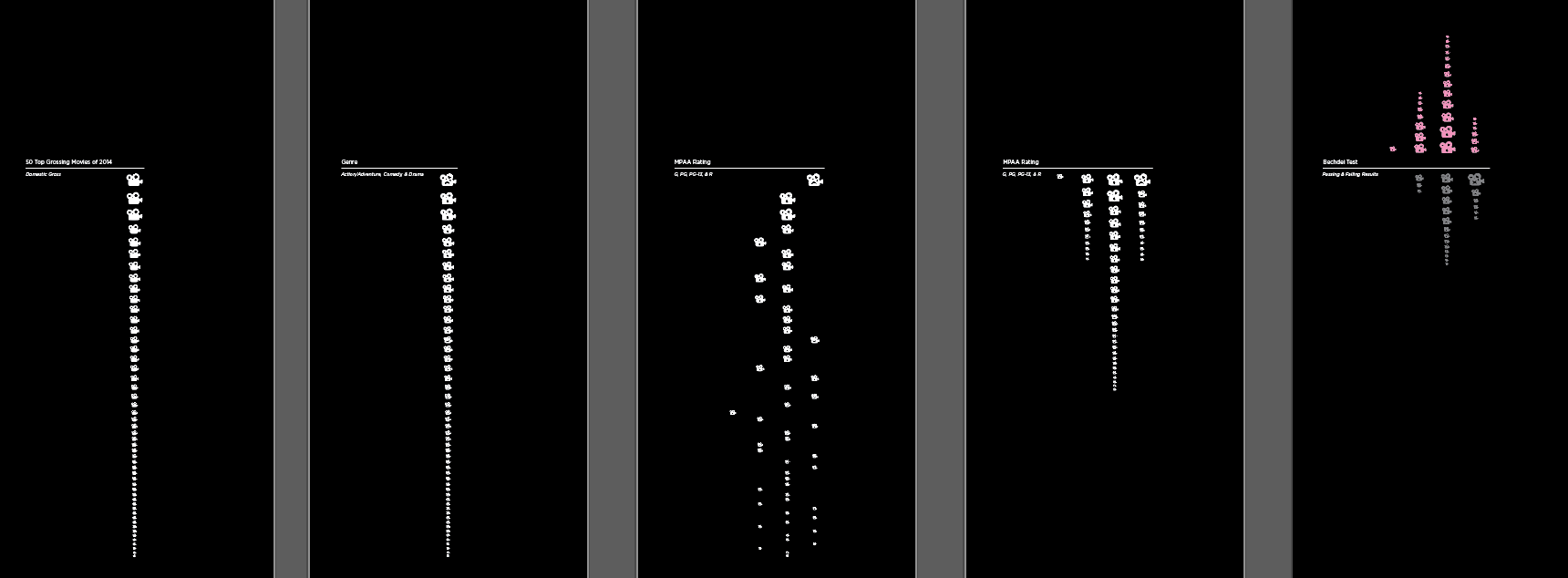 Above is the walkthrough that I liked most. It is very minimalistic and then adds color at the very end for emphasis.