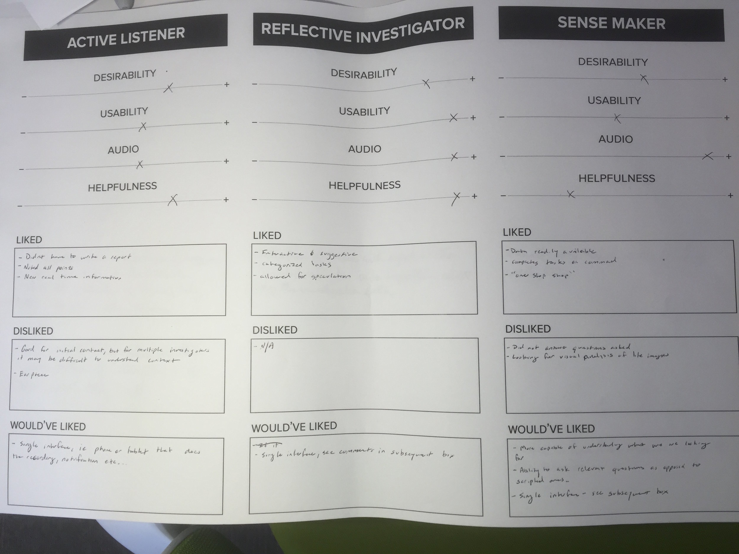 Following the concept testing, each investigator filled out a form explaining what they liked and disliked about the prototypes.