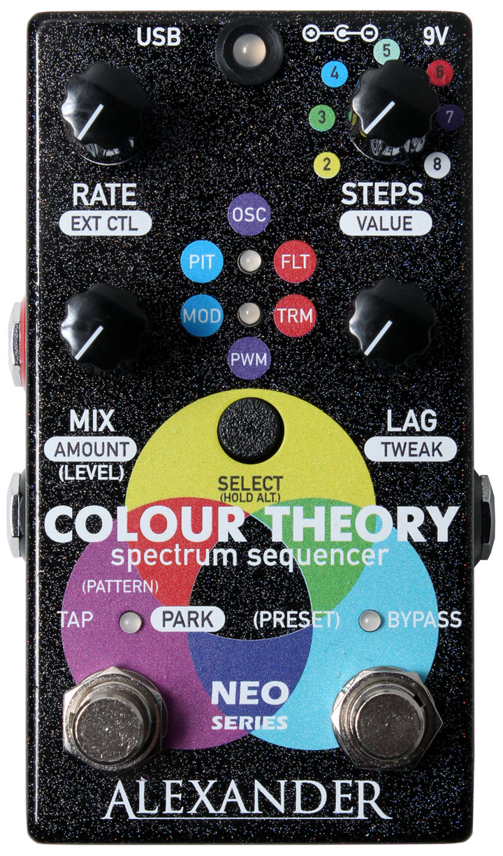 Spectrum Sequencer
