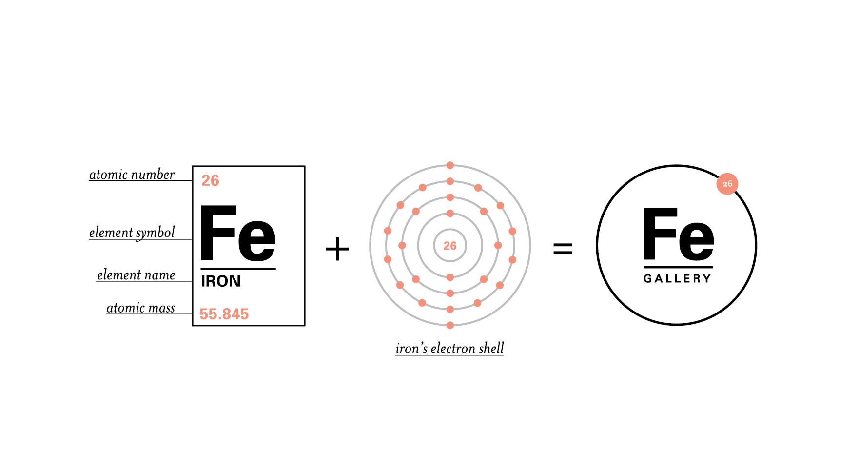 Fe_study2.png