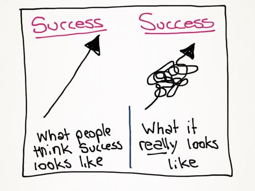 What_success_really_feels_like.jpg
