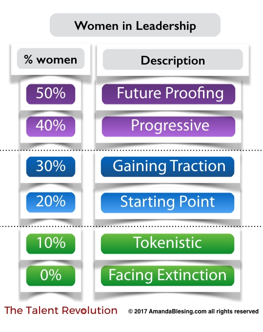 Women_In_Leadership_Talent_Development.jpeg