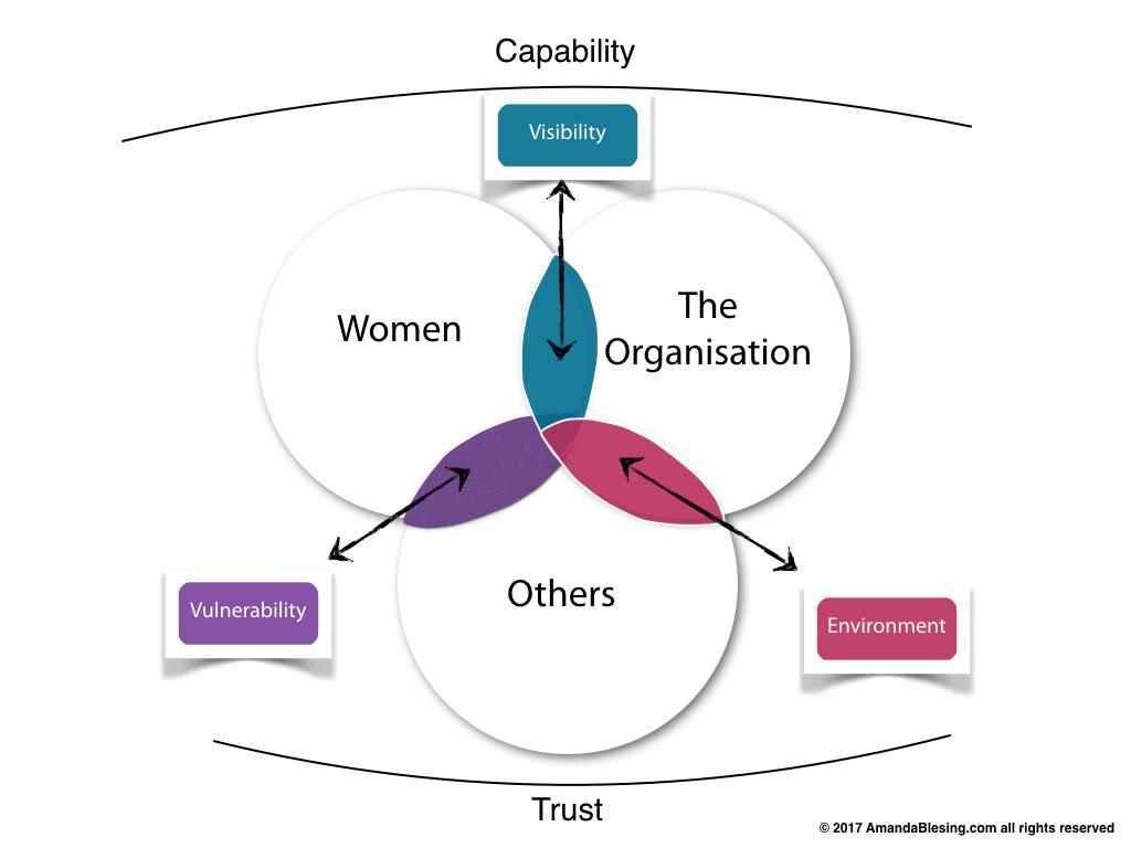 Women_In_Leadership_Key_Components.jpg