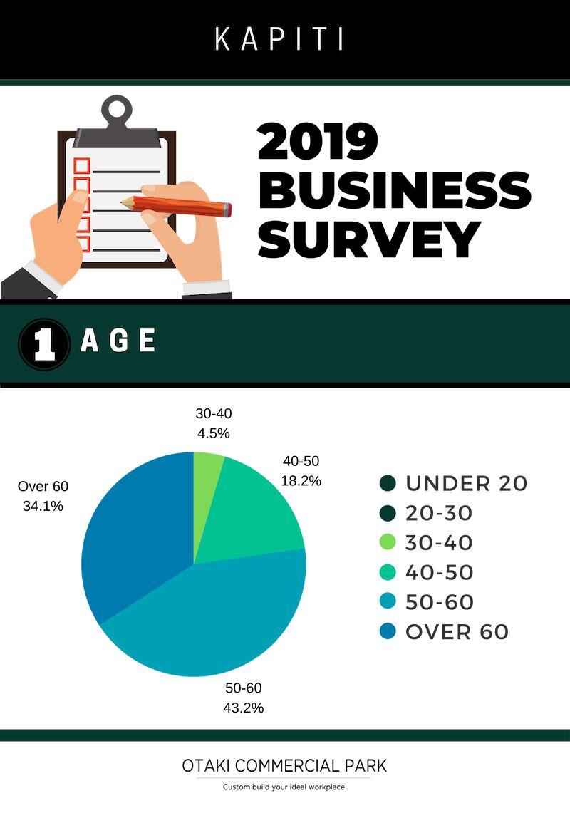 Kapiti Business Survey 2019.jpeg