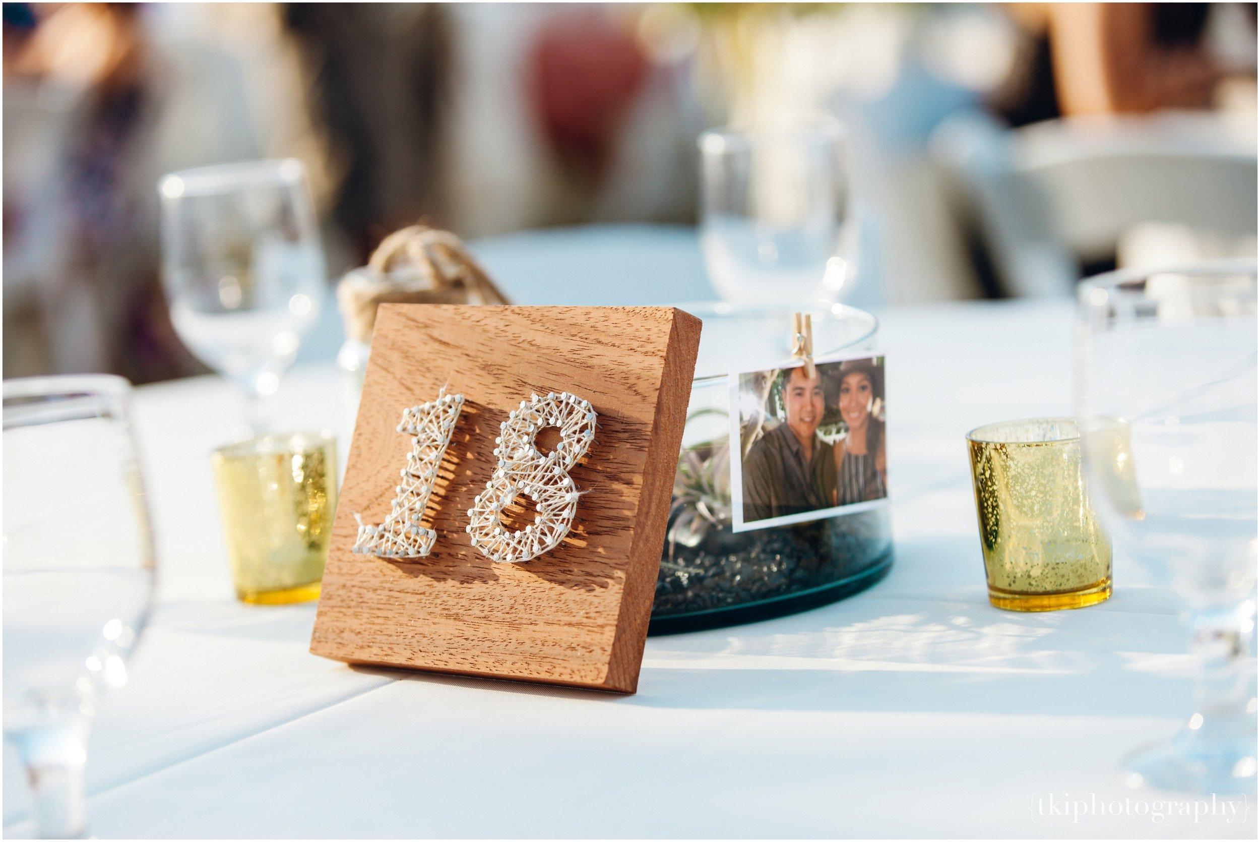 Reception Table number details