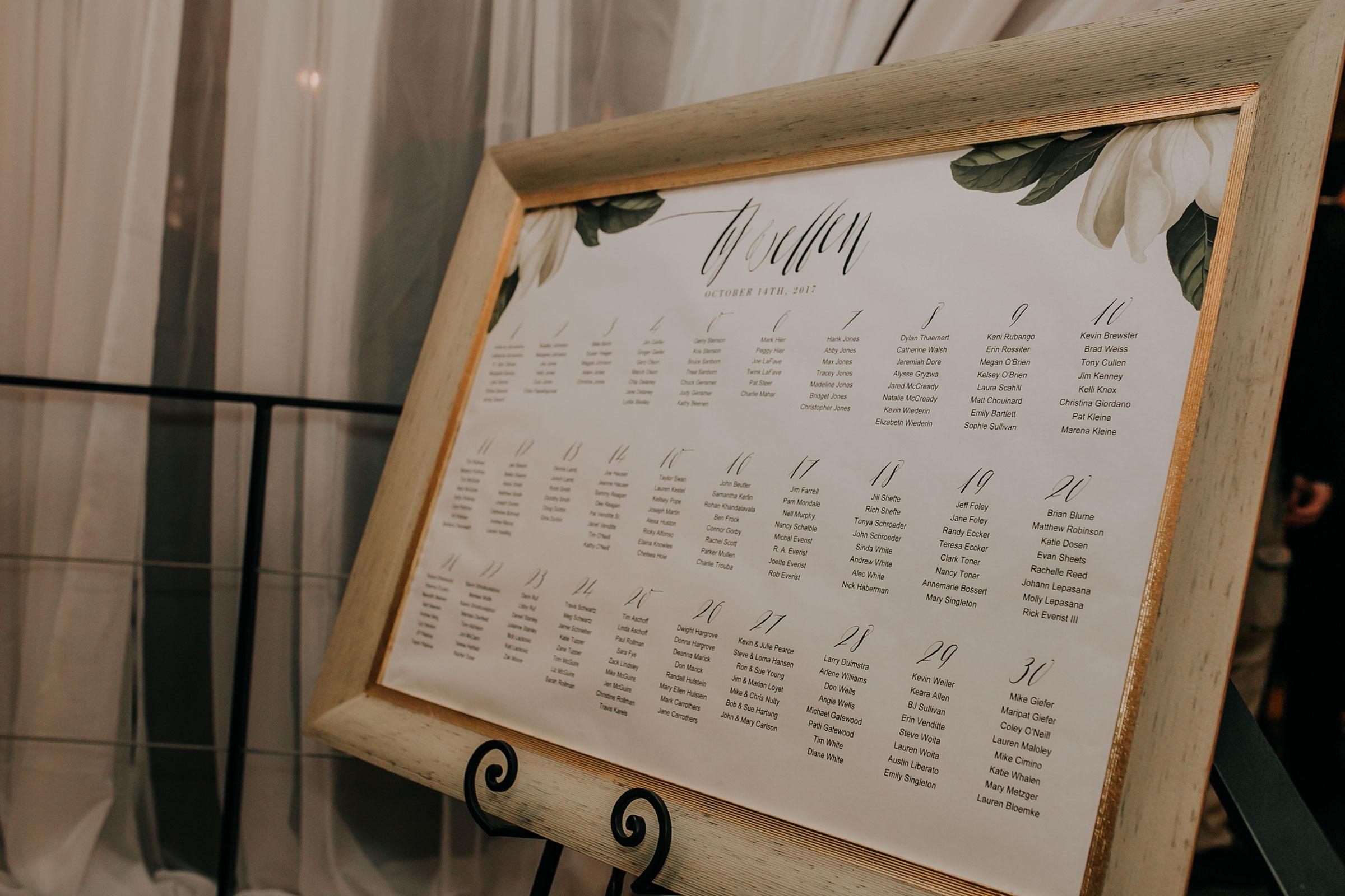 dinner-chart-for-reception-founders-one-nine-omaha-nebraska-raelyn-ramey-photography.jpg