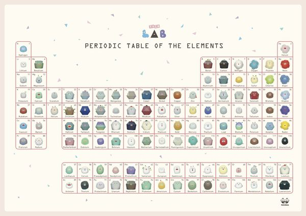 The complete Toca Lab periodic table of elements.  Click here to see it enlarged.