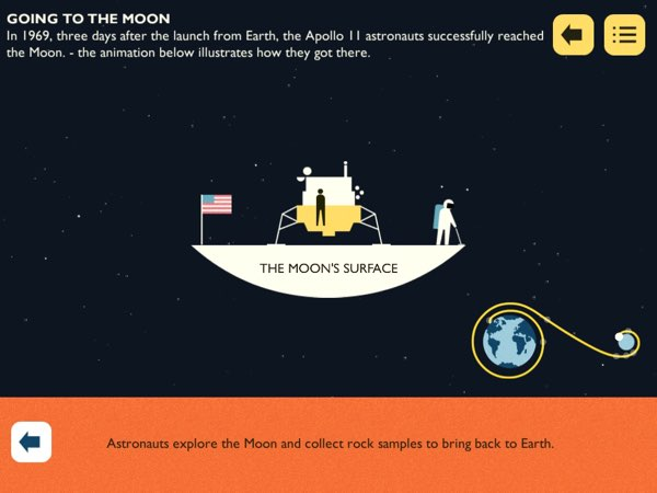 Each celestial object has a special section dedicated for special information on that object. For example, for the Moon, you can watch an animation of how three-stage-rockets can boost the Apollo 11 enough to exit the earth's orbit and enter the moon's orbit.