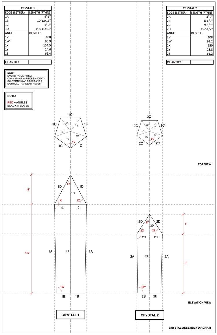 Technical Breakdowns by Fui Srivikornn