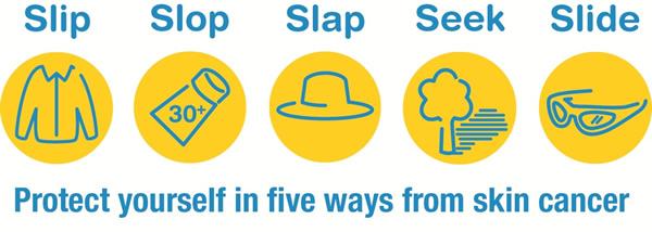 The Cancer Council's  Slip Slop Slap  campaign. Image: billbyne.com.au