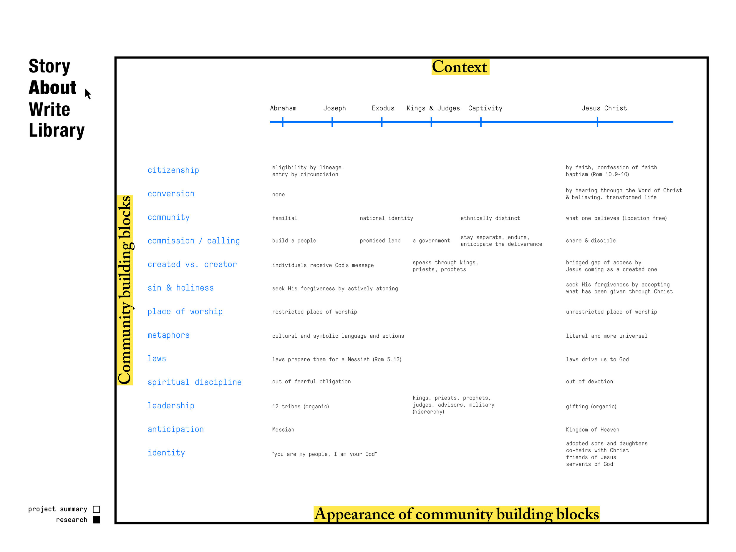 FinalScreens_CommunityStructure-11.jpg