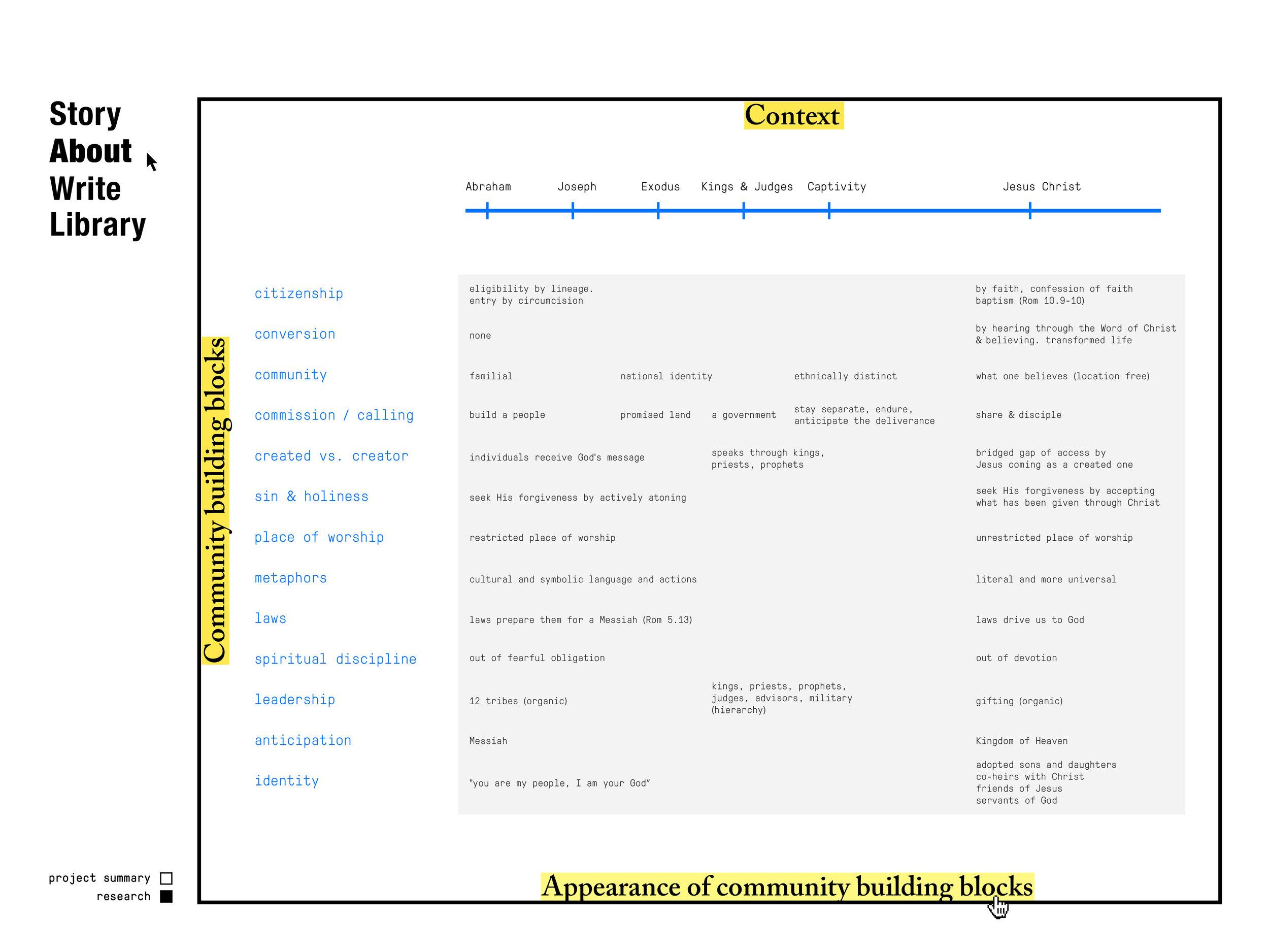 FinalScreens_CommunityStructure-12.jpg