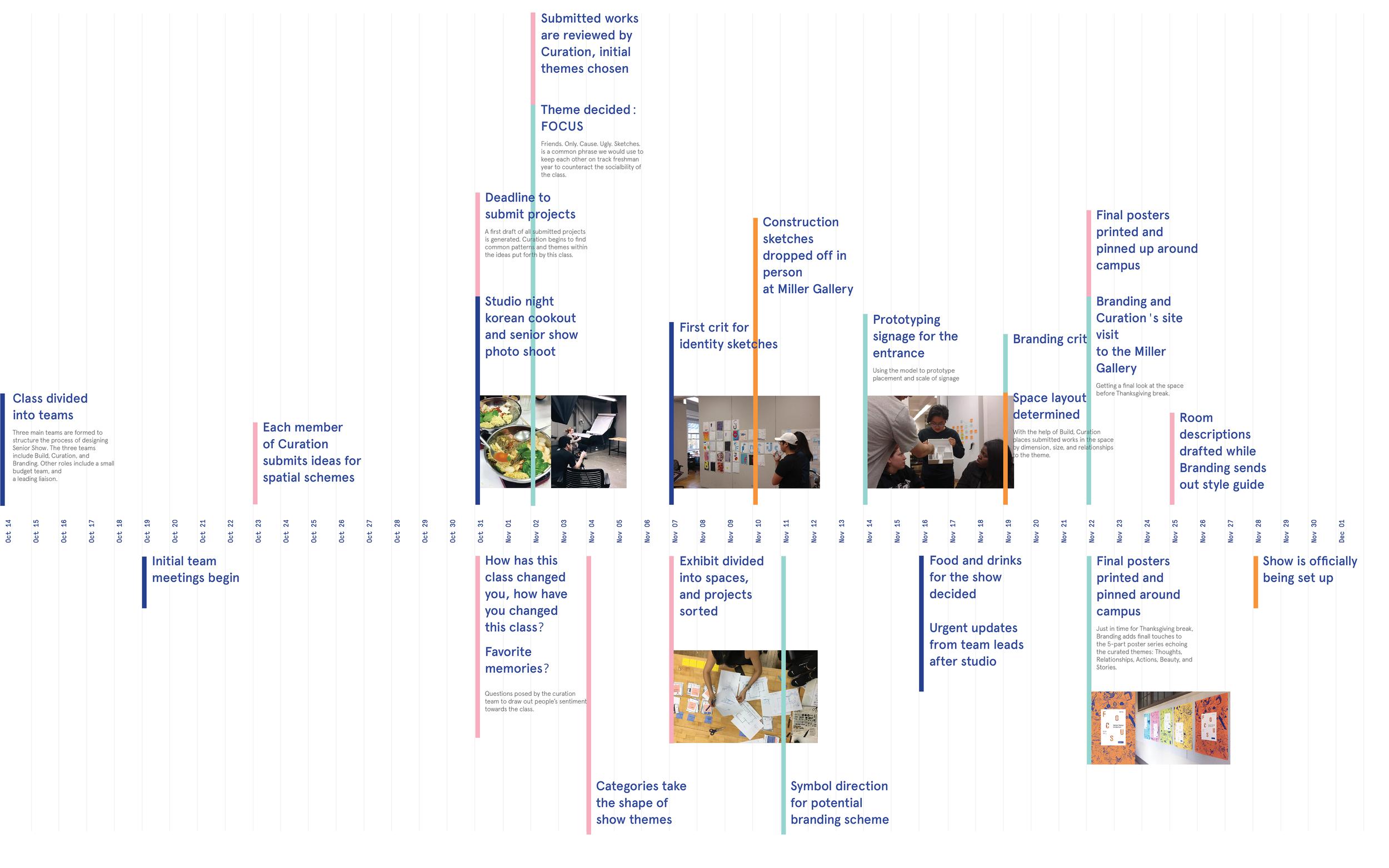 timeline_FINAl.png