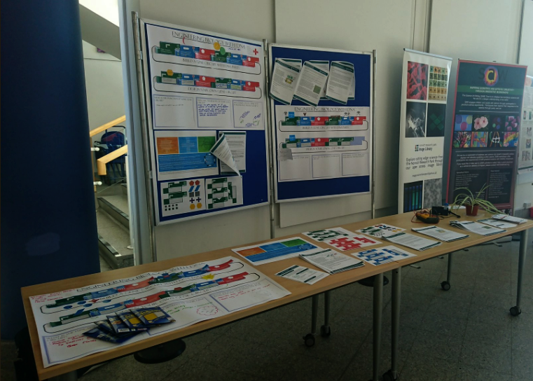 SynBio4Schools activites and write-ups on display at the OpenPlant Forum, Norwich, 2018