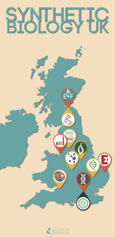 The Synbio Centres and the Foundries in the UK
