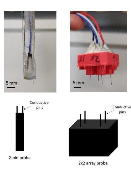 Experimental probe design using subdermal needles